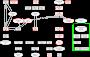 graphviz:4bc344680410c4dac33c3dc61e682f61.png