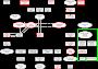 graphviz:4d0bf542f81ed775ddcb2ce8158a2a5e.png