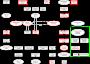 graphviz:1c61d609c6093b547aeeccedb06d8b34.png