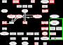 graphviz:08edc6b5e8eaa1b13afb97ac500cbee1.png