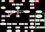 graphviz:2fa2a017b5d2df3d781eb9e66d60fc36.png
