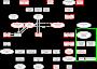 graphviz:2f8970af36baa0898d32765f71041e62.png
